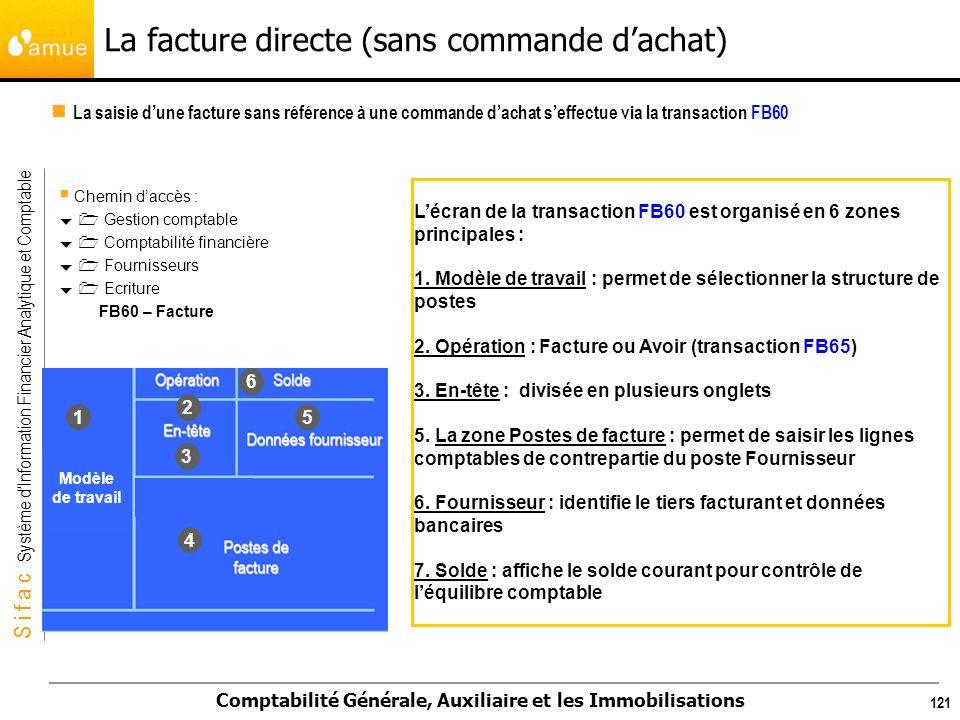 S i f a c Système dInformation Financier Analytique et Comptable Comptabilité Générale, Auxiliaire et les Immobilisations 121 2 1 3 5 4 6 Modèle de tr