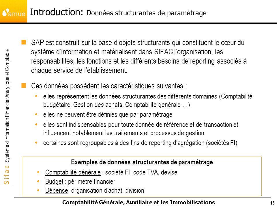 S i f a c Système dInformation Financier Analytique et Comptable Comptabilité Générale, Auxiliaire et les Immobilisations 13 SAP est construit sur la