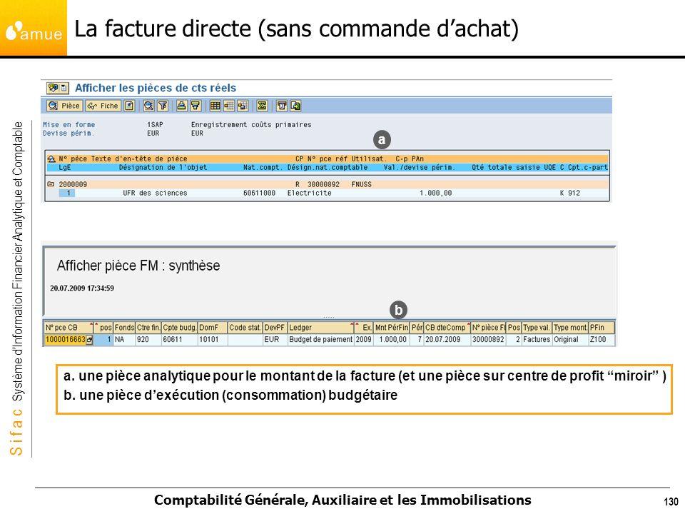 S i f a c Système dInformation Financier Analytique et Comptable Comptabilité Générale, Auxiliaire et les Immobilisations 130 a. une pièce analytique