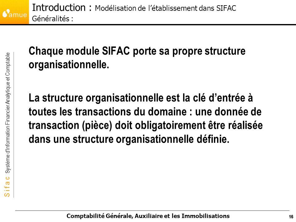 S i f a c Système dInformation Financier Analytique et Comptable Comptabilité Générale, Auxiliaire et les Immobilisations 16 Chaque module SIFAC porte
