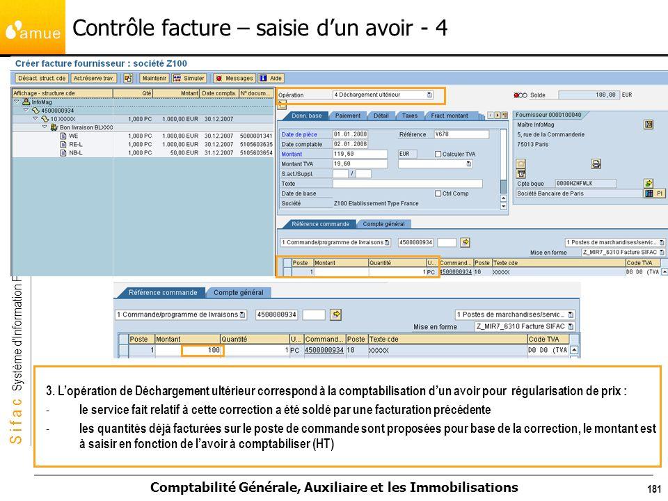 S i f a c Système dInformation Financier Analytique et Comptable Comptabilité Générale, Auxiliaire et les Immobilisations 181 3. Lopération de Décharg