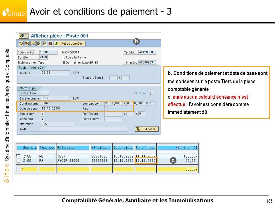 S i f a c Système dInformation Financier Analytique et Comptable Comptabilité Générale, Auxiliaire et les Immobilisations 185 Avoir et conditions de p