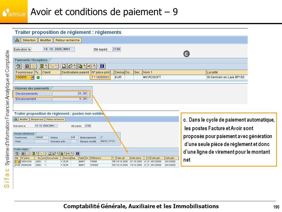S i f a c Système dInformation Financier Analytique et Comptable Comptabilité Générale, Auxiliaire et les Immobilisations 190 Avoir et conditions de p