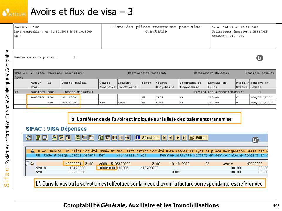 S i f a c Système dInformation Financier Analytique et Comptable Comptabilité Générale, Auxiliaire et les Immobilisations 193 Avoirs et flux de visa –