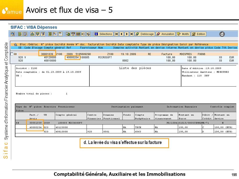 S i f a c Système dInformation Financier Analytique et Comptable Comptabilité Générale, Auxiliaire et les Immobilisations 195 Avoirs et flux de visa –