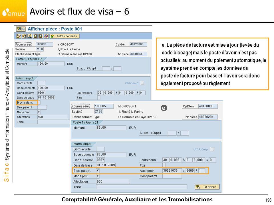 S i f a c Système dInformation Financier Analytique et Comptable Comptabilité Générale, Auxiliaire et les Immobilisations 196 Avoirs et flux de visa –