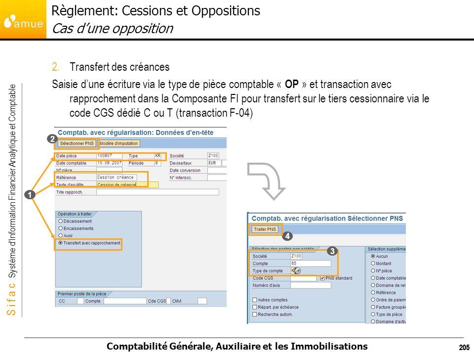 S i f a c Système dInformation Financier Analytique et Comptable Comptabilité Générale, Auxiliaire et les Immobilisations 205 2.Transfert des créances