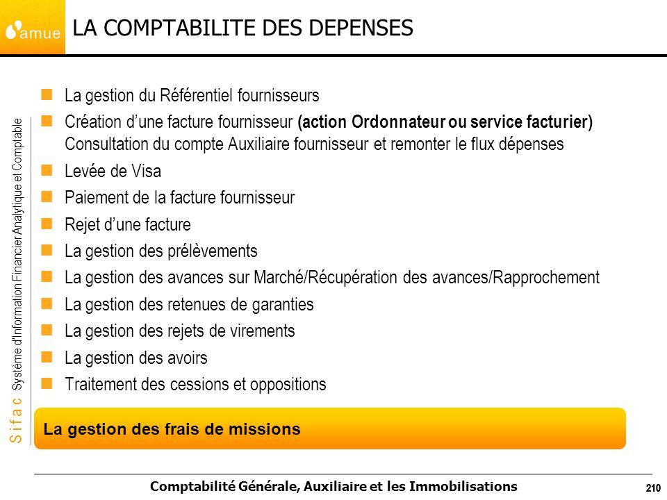 S i f a c Système dInformation Financier Analytique et Comptable Comptabilité Générale, Auxiliaire et les Immobilisations 210 LA COMPTABILITE DES DEPE