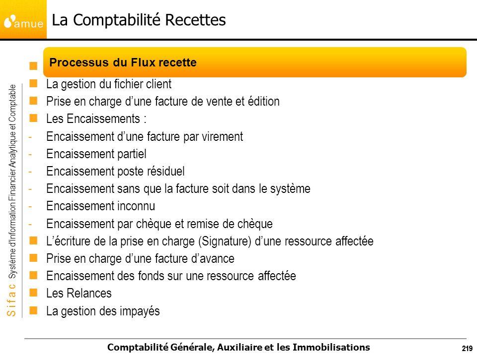 S i f a c Système dInformation Financier Analytique et Comptable Comptabilité Générale, Auxiliaire et les Immobilisations 219 La Comptabilité Recettes