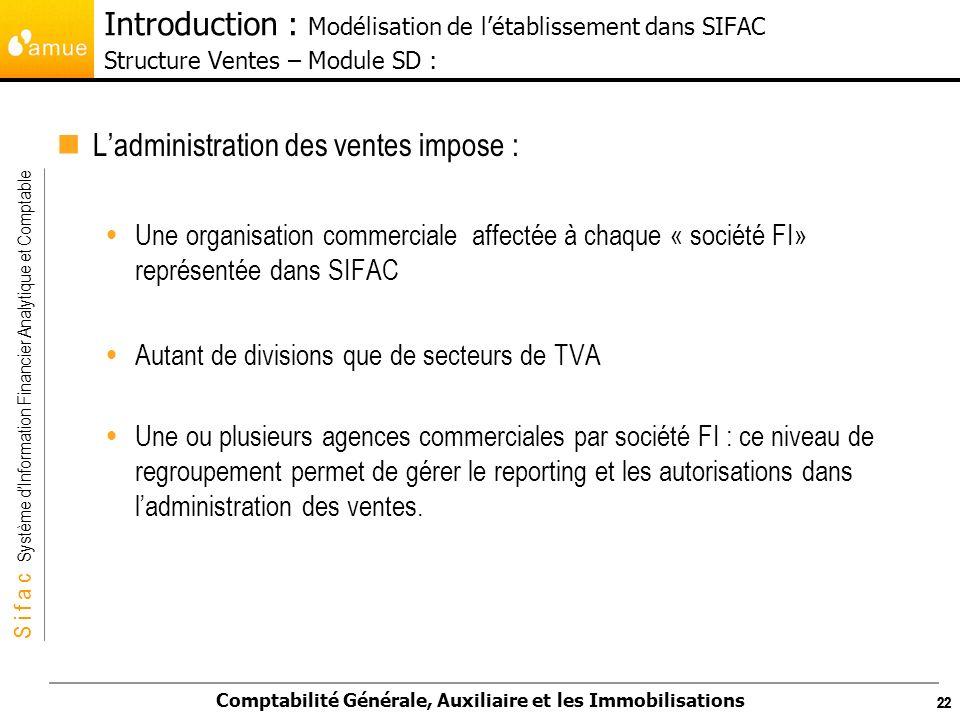 S i f a c Système dInformation Financier Analytique et Comptable Comptabilité Générale, Auxiliaire et les Immobilisations 22 Ladministration des vente