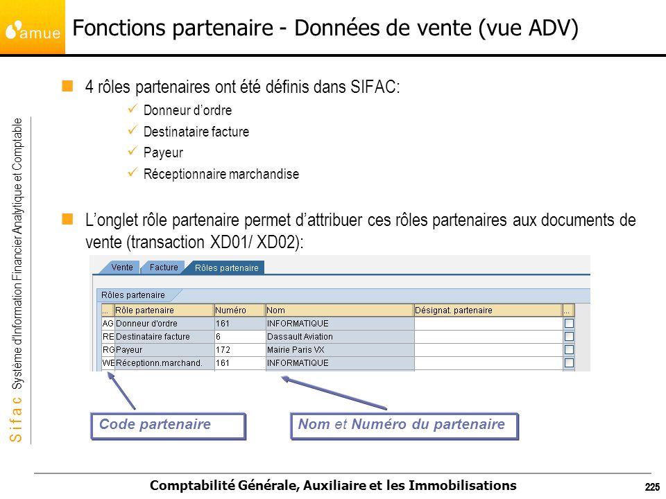 S i f a c Système dInformation Financier Analytique et Comptable Comptabilité Générale, Auxiliaire et les Immobilisations 225 Fonctions partenaire - D
