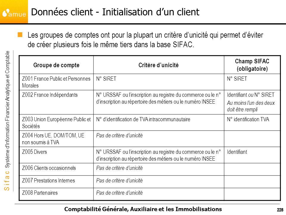 S i f a c Système dInformation Financier Analytique et Comptable Comptabilité Générale, Auxiliaire et les Immobilisations 228 Données client - Initial