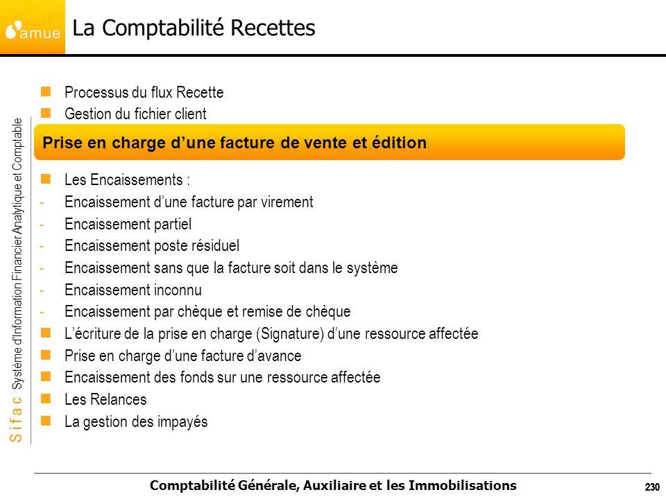 S i f a c Système dInformation Financier Analytique et Comptable Comptabilité Générale, Auxiliaire et les Immobilisations 230 La Comptabilité Recettes
