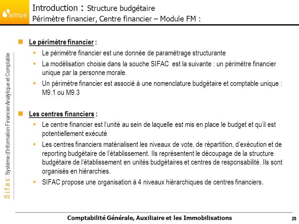 S i f a c Système dInformation Financier Analytique et Comptable Comptabilité Générale, Auxiliaire et les Immobilisations 25 Le périmètre financier :