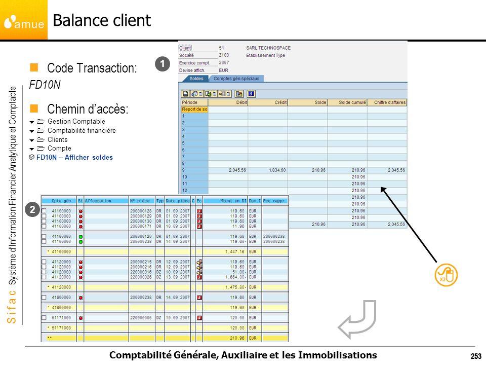 S i f a c Système dInformation Financier Analytique et Comptable Comptabilité Générale, Auxiliaire et les Immobilisations 253 Balance client Code Tran