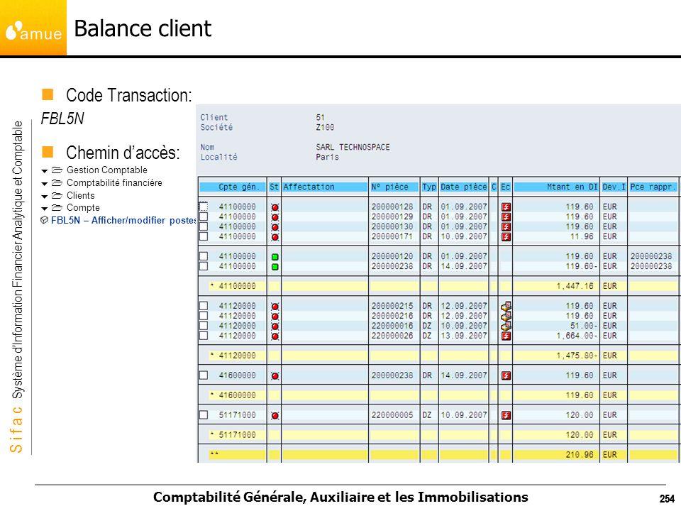 S i f a c Système dInformation Financier Analytique et Comptable Comptabilité Générale, Auxiliaire et les Immobilisations 254 Code Transaction: FBL5N