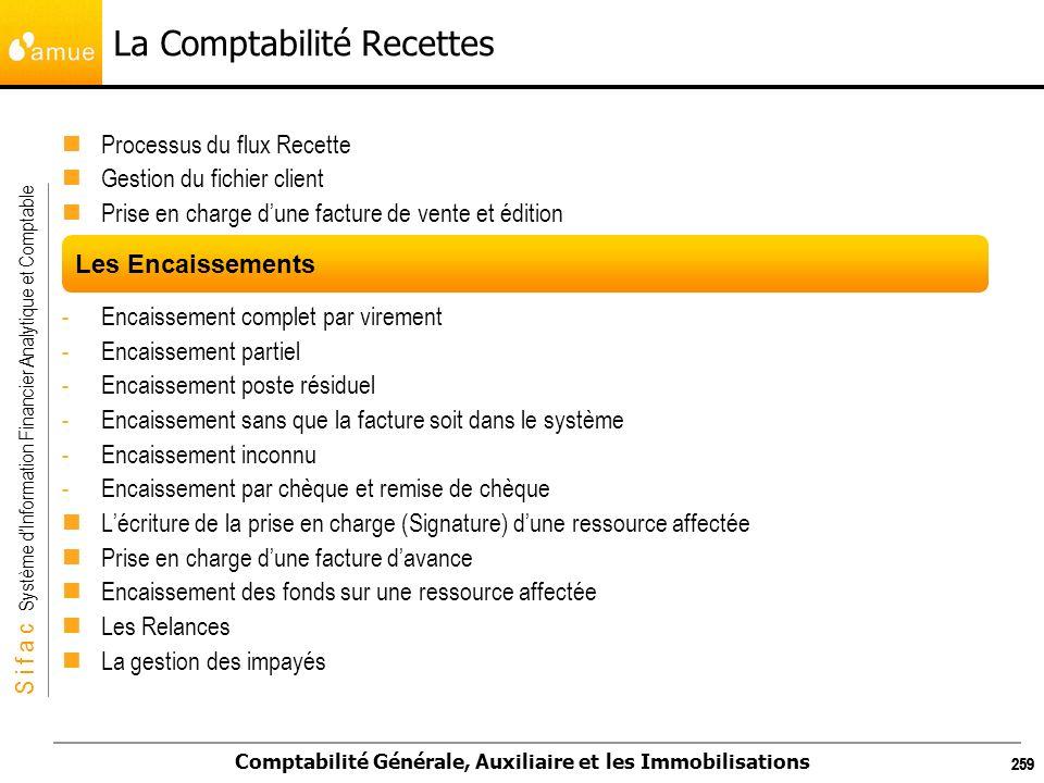 S i f a c Système dInformation Financier Analytique et Comptable Comptabilité Générale, Auxiliaire et les Immobilisations 259 La Comptabilité Recettes