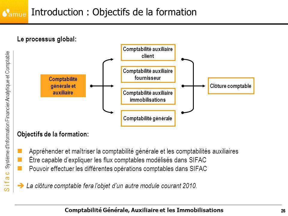 S i f a c Système dInformation Financier Analytique et Comptable Comptabilité Générale, Auxiliaire et les Immobilisations 26 Le processus global: Obje