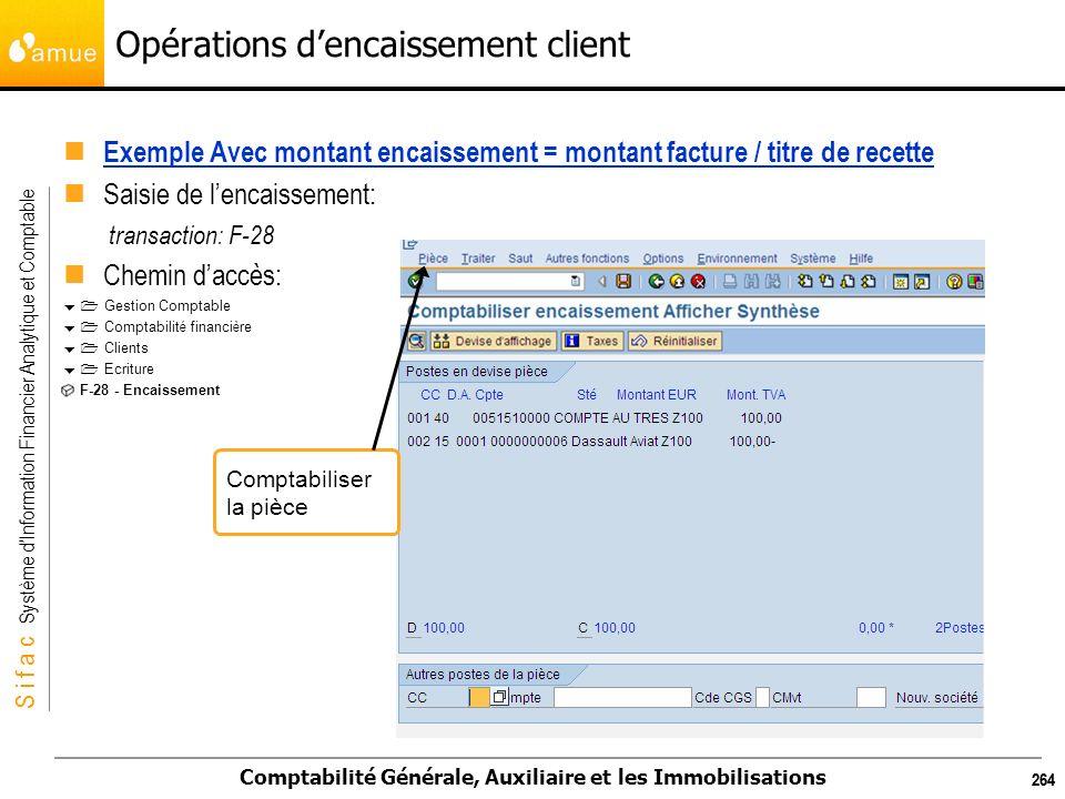 S i f a c Système dInformation Financier Analytique et Comptable Comptabilité Générale, Auxiliaire et les Immobilisations 264 Opérations dencaissement