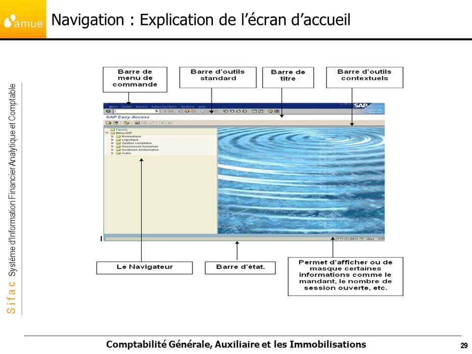 S i f a c Système dInformation Financier Analytique et Comptable Comptabilité Générale, Auxiliaire et les Immobilisations 29 Navigation : Explication