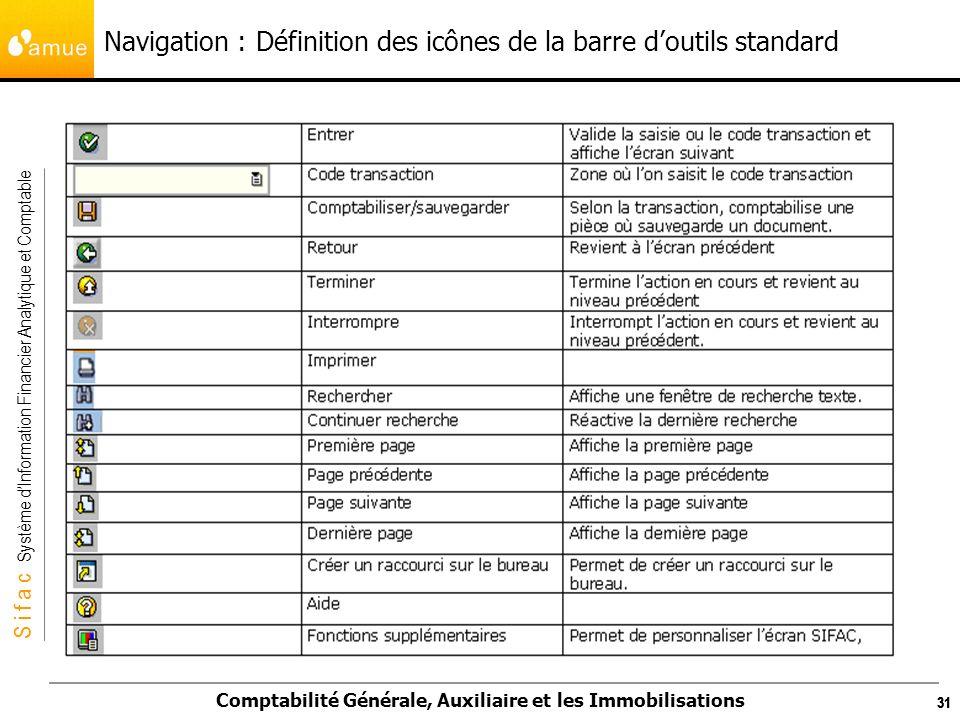 S i f a c Système dInformation Financier Analytique et Comptable Comptabilité Générale, Auxiliaire et les Immobilisations 31 Navigation : Définition d