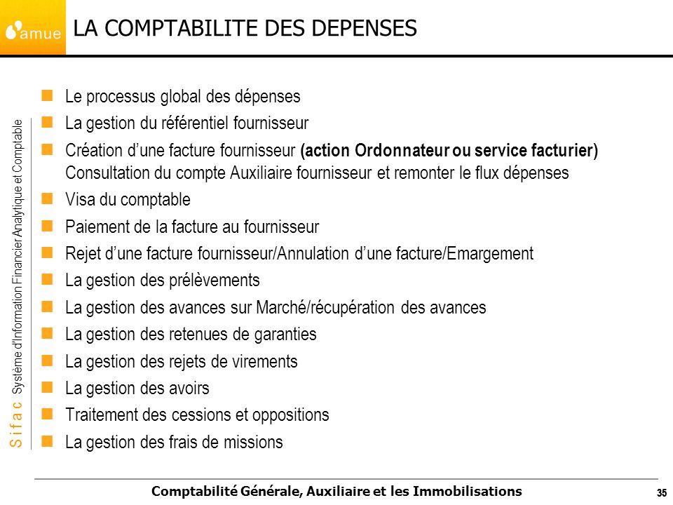 S i f a c Système dInformation Financier Analytique et Comptable Comptabilité Générale, Auxiliaire et les Immobilisations 35 LA COMPTABILITE DES DEPEN