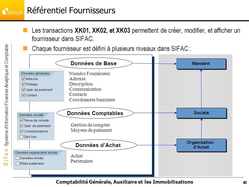 S i f a c Système dInformation Financier Analytique et Comptable Comptabilité Générale, Auxiliaire et les Immobilisations 40 Référentiel Fournisseurs