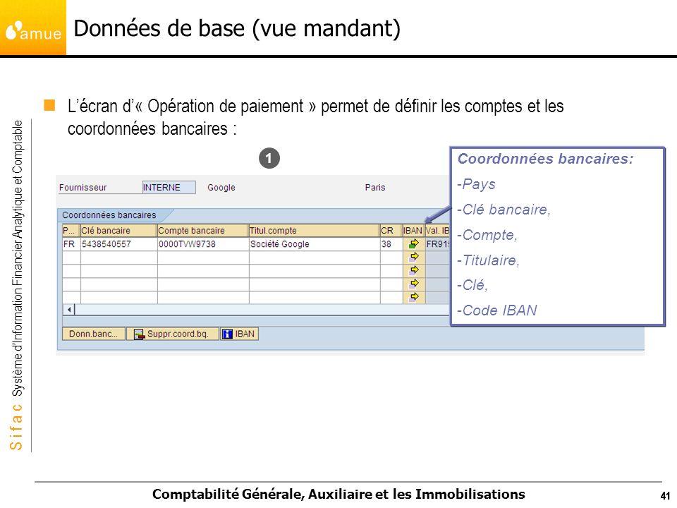 S i f a c Système dInformation Financier Analytique et Comptable Comptabilité Générale, Auxiliaire et les Immobilisations 41 Données de base (vue mand