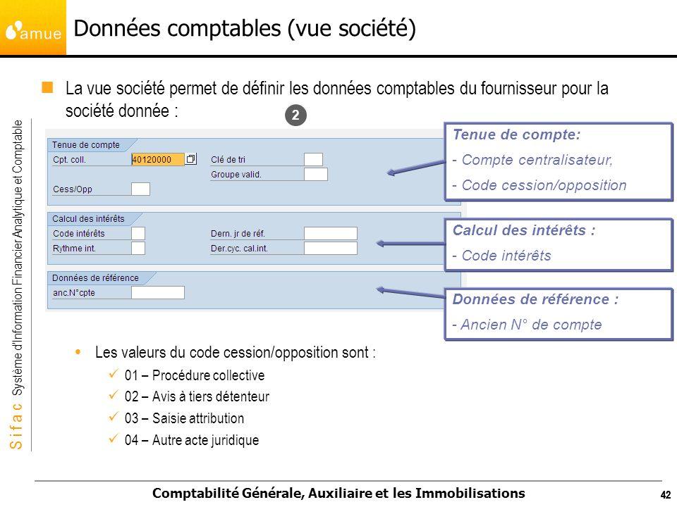 S i f a c Système dInformation Financier Analytique et Comptable Comptabilité Générale, Auxiliaire et les Immobilisations 42 La vue société permet de