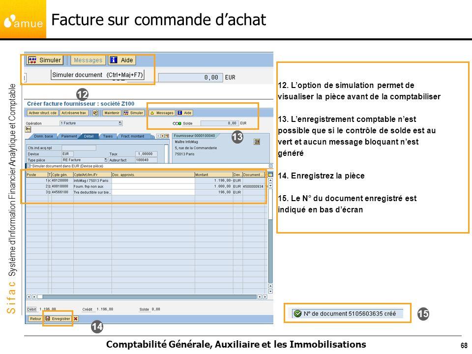 S i f a c Système dInformation Financier Analytique et Comptable Comptabilité Générale, Auxiliaire et les Immobilisations 68 12 14 15 12. Loption de s