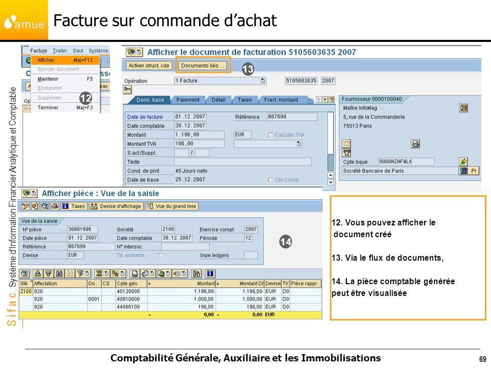 S i f a c Système dInformation Financier Analytique et Comptable Comptabilité Générale, Auxiliaire et les Immobilisations 69 12 13 14 12. Vous pouvez