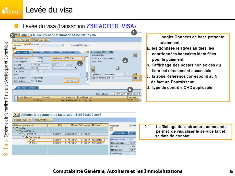 S i f a c Système dInformation Financier Analytique et Comptable Comptabilité Générale, Auxiliaire et les Immobilisations 80 Levée du visa (transactio