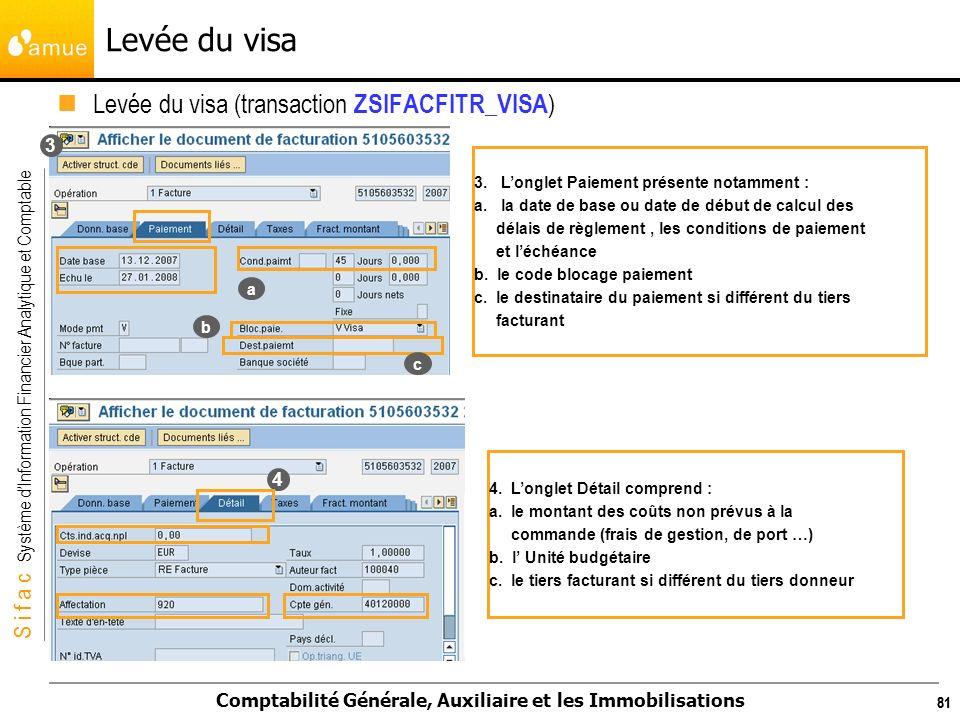 S i f a c Système dInformation Financier Analytique et Comptable Comptabilité Générale, Auxiliaire et les Immobilisations 81 Levée du visa (transactio