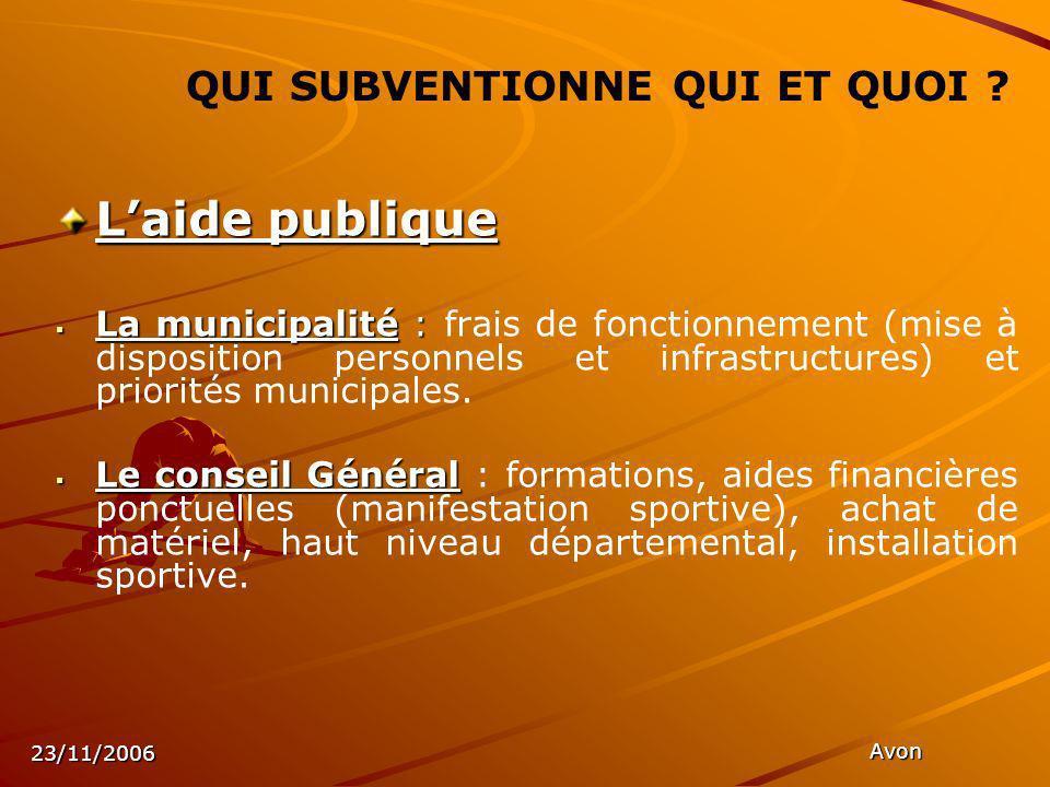 23/11/2006 Avon Laide publique La municipalité : La municipalité : frais de fonctionnement (mise à disposition personnels et infrastructures) et priorités municipales.