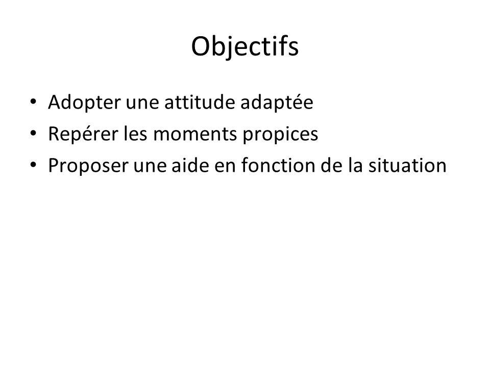 Objectifs Adopter une attitude adaptée Repérer les moments propices Proposer une aide en fonction de la situation