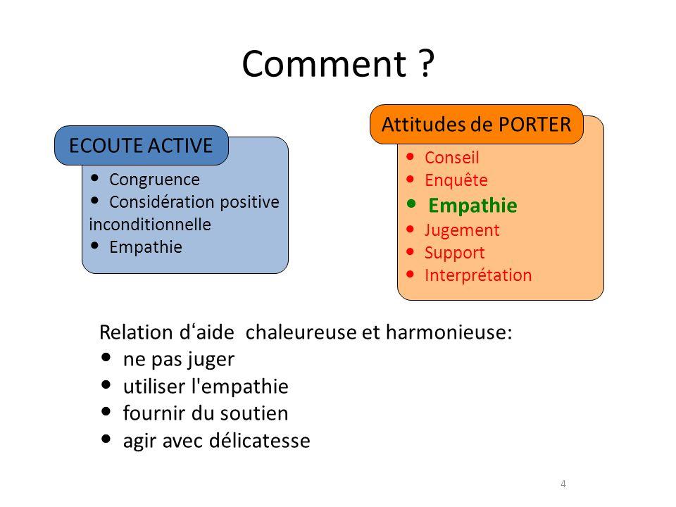 4 Comment ? Congruence Considération positive inconditionnelle Empathie ECOUTE ACTIVE Conseil Enquête Empathie Jugement Support Interprétation Attitud