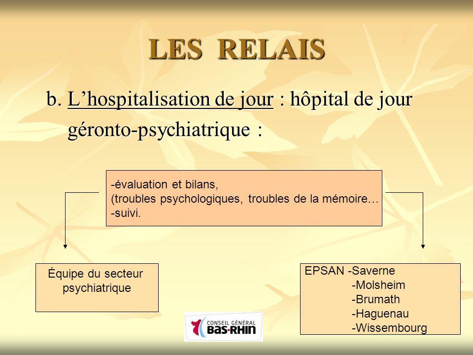 LES RELAIS b. Lhospitalisation de jour : hôpital de jour géronto-psychiatrique : géronto-psychiatrique : -évaluation et bilans, (troubles psychologiqu