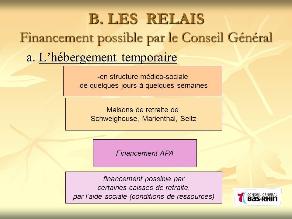 B. LES RELAIS Financement possible par le Conseil Général a. Lhébergement temporaire -en structure médico-sociale -de quelques jours à quelques semain