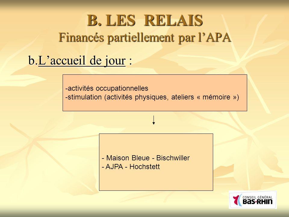 B. LES RELAIS Financés partiellement par lAPA b.Laccueil de jour : -activités occupationnelles -stimulation (activités physiques, ateliers « mémoire »
