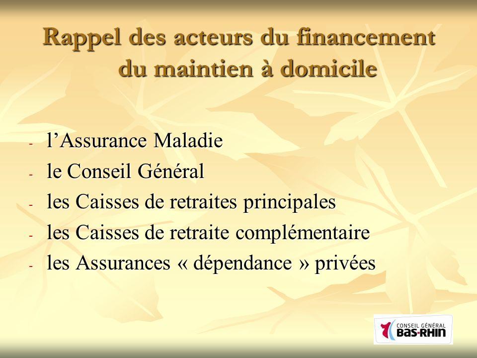 Rappel des acteurs du financement du maintien à domicile - lAssurance Maladie - le Conseil Général - les Caisses de retraites principales - les Caisses de retraite complémentaire - les Assurances « dépendance » privées