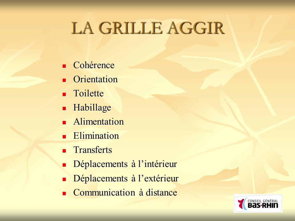 LA GRILLE AGGIR Cohérence Cohérence Orientation Orientation Toilette Toilette Habillage Habillage Alimentation Alimentation Elimination Elimination Tr