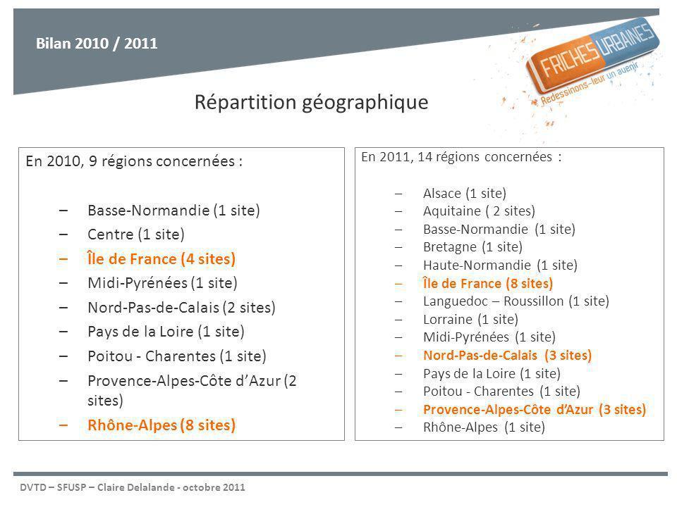 DVTD – SFUSP – Claire Delalande - octobre 2011 Répartition géographique En 2010, 9 régions concernées : –Basse-Normandie (1 site) –Centre (1 site) –Île de France (4 sites) –Midi-Pyrénées (1 site) –Nord-Pas-de-Calais (2 sites) –Pays de la Loire (1 site) –Poitou - Charentes (1 site) –Provence-Alpes-Côte dAzur (2 sites) –Rhône-Alpes (8 sites) Bilan 2010 / 2011 En 2011, 14 régions concernées : –Alsace (1 site) –Aquitaine ( 2 sites) –Basse-Normandie (1 site) –Bretagne (1 site) –Haute-Normandie (1 site) –Île de France (8 sites) –Languedoc – Roussillon (1 site) –Lorraine (1 site) –Midi-Pyrénées (1 site) –Nord-Pas-de-Calais (3 sites) –Pays de la Loire (1 site) –Poitou - Charentes (1 site) –Provence-Alpes-Côte dAzur (3 sites) –Rhône-Alpes (1 site)