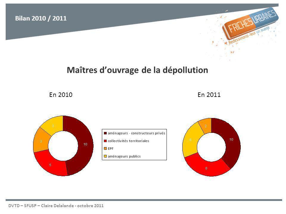 DVTD – SFUSP – Claire Delalande - octobre 2011 Maîtres douvrage de la dépollution Bilan 2010 / 2011 En 2010En 2011