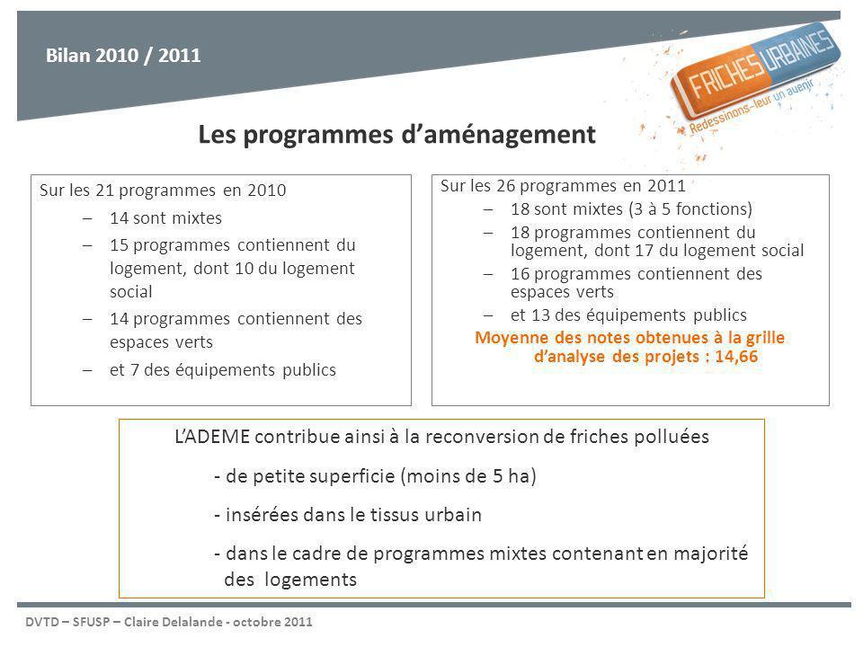 DVTD – SFUSP – Claire Delalande - octobre 2011 Fonctions des programmes daménagement (en % sur Total de la Shon m² produite ) Bilan 2010 / 2011 En 2010 En 2011