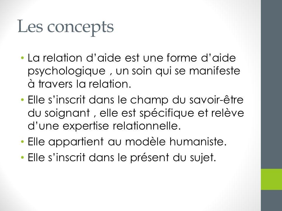 Les concepts La relation daide est une forme daide psychologique, un soin qui se manifeste à travers la relation. Elle sinscrit dans le champ du savoi