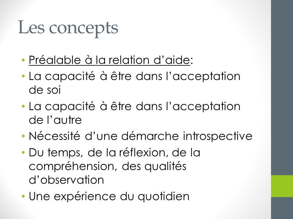 Les concepts Préalable à la relation daide: La capacité à être dans lacceptation de soi La capacité à être dans lacceptation de lautre Nécessité dune