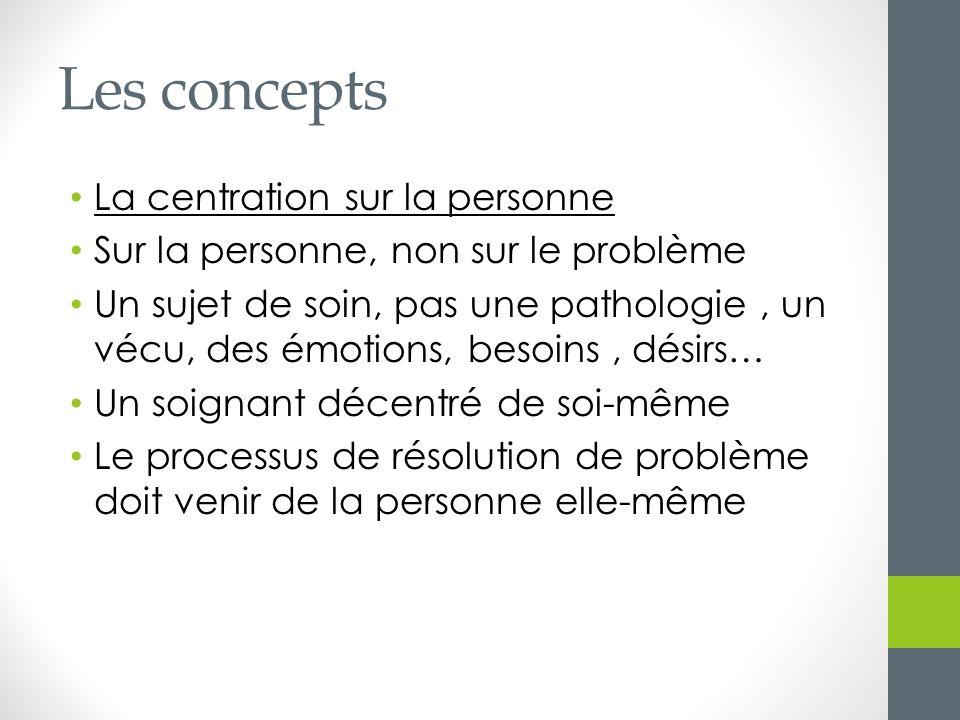 Les concepts La centration sur la personne Sur la personne, non sur le problème Un sujet de soin, pas une pathologie, un vécu, des émotions, besoins,