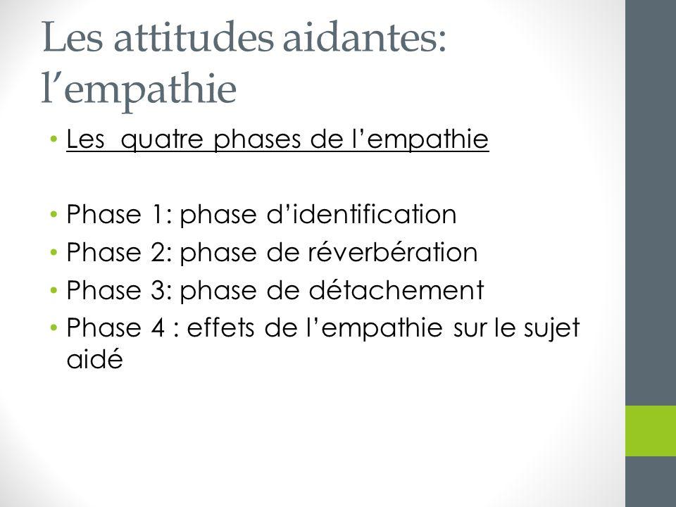 Les attitudes aidantes: lempathie Les quatre phases de lempathie Phase 1: phase didentification Phase 2: phase de réverbération Phase 3: phase de déta