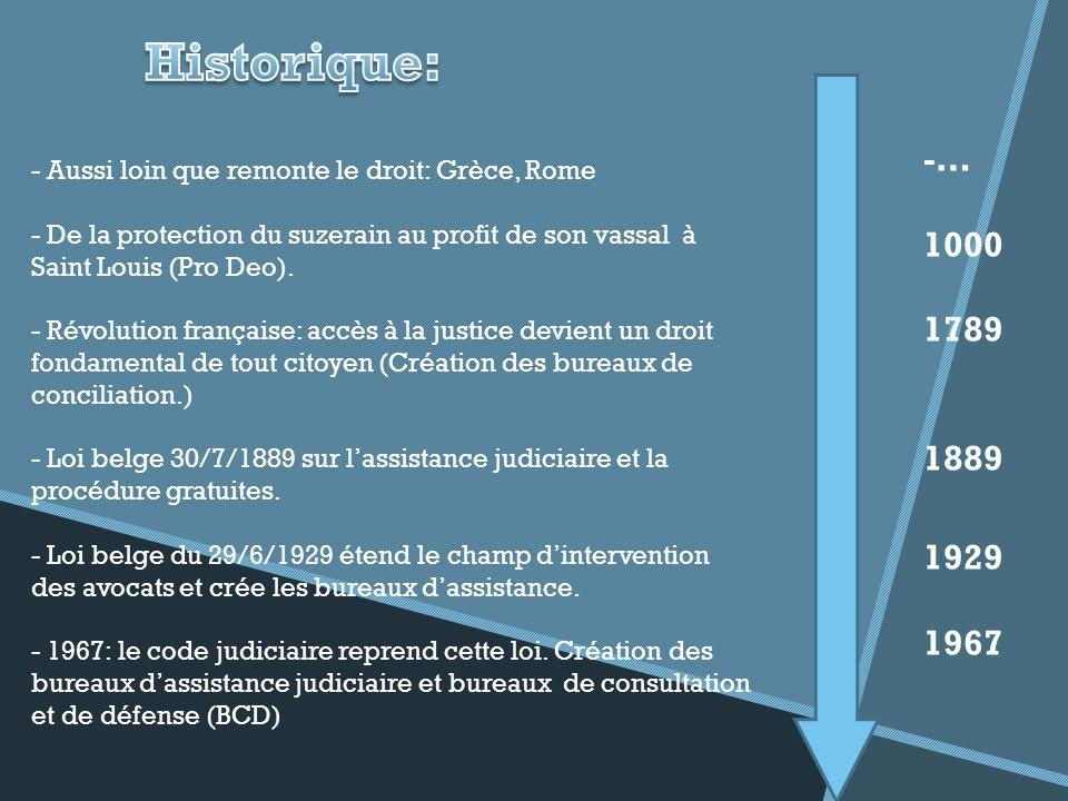 - Aussi loin que remonte le droit: Grèce, Rome - De la protection du suzerain au profit de son vassal à Saint Louis (Pro Deo).