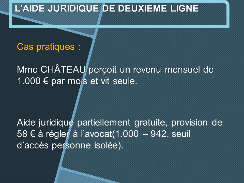 Cas pratiques : Mme CHÂTEAU perçoit un revenu mensuel de 1.000 par mois et vit seule.